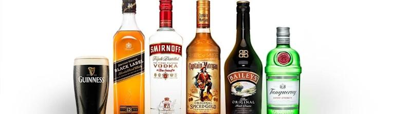 Four clues to the competitive moat at Diageo plc