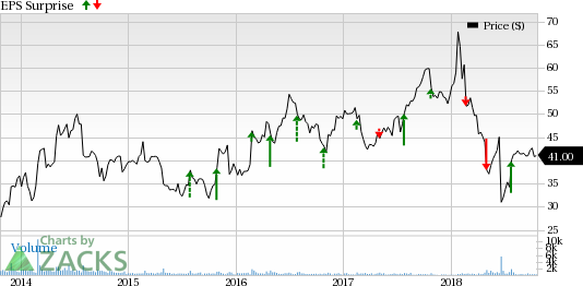 Anika Therapeutics (ANIK) is scheduled to report third-quarter earnings on Oct 24.