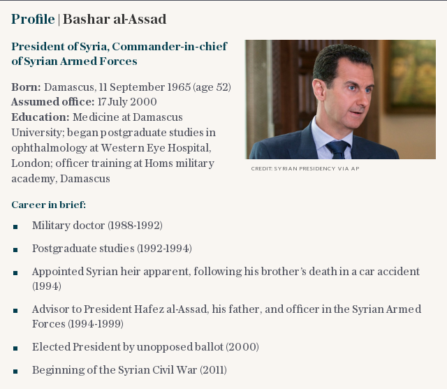 Profile | Bashar al-Assad