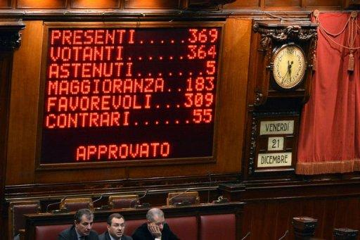 <p>A board shows the results of a key budget vote on December 21, 2012 at the parliament in Rome.</p>