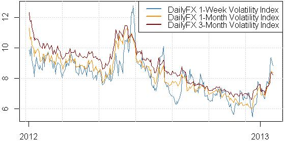 forex_trading_high_volatility_japanese_yen_us_dollar_body_Picture_1.png, Forex Strategy: Traders Predict Big Currency Moves Ahead