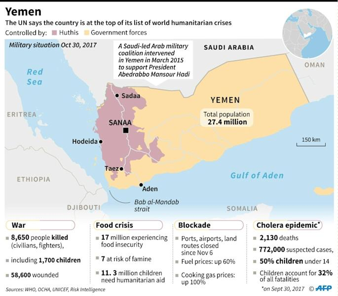 "Map of Yemen with data on victims of the conflict there. The UN says the country is facing a humanitarian ""catastrophe"""