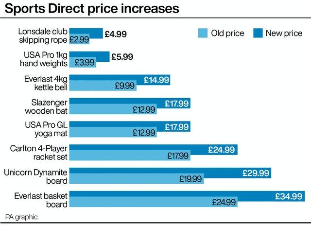 Sports Direct price increases