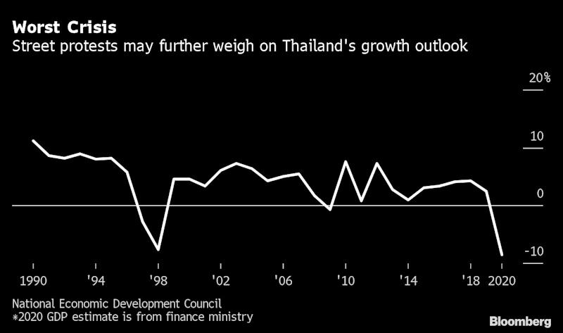 Thailand's Finance Minister Resigns Less Than Month Into Job