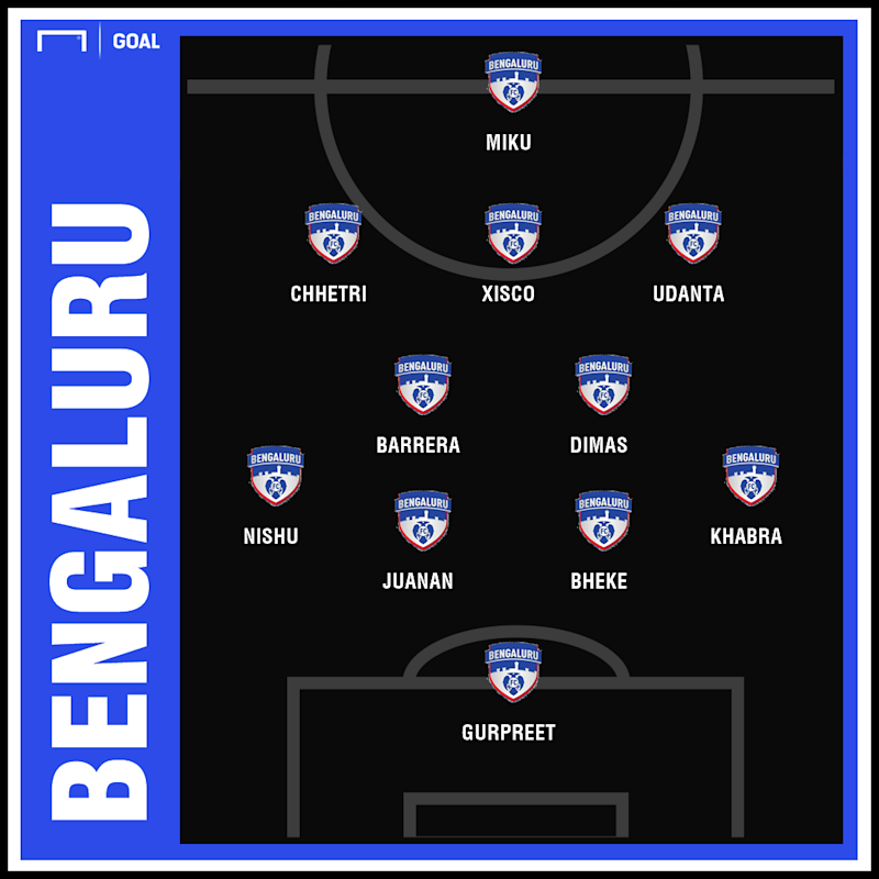 Bengaluru XI vs Goa