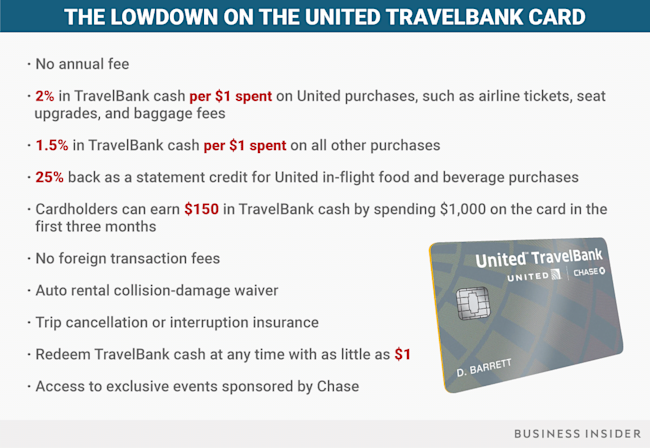 Jpmorgan chase and united are unveiling a new travel rewards credit bi graphicschase and united cards reheart Choice Image