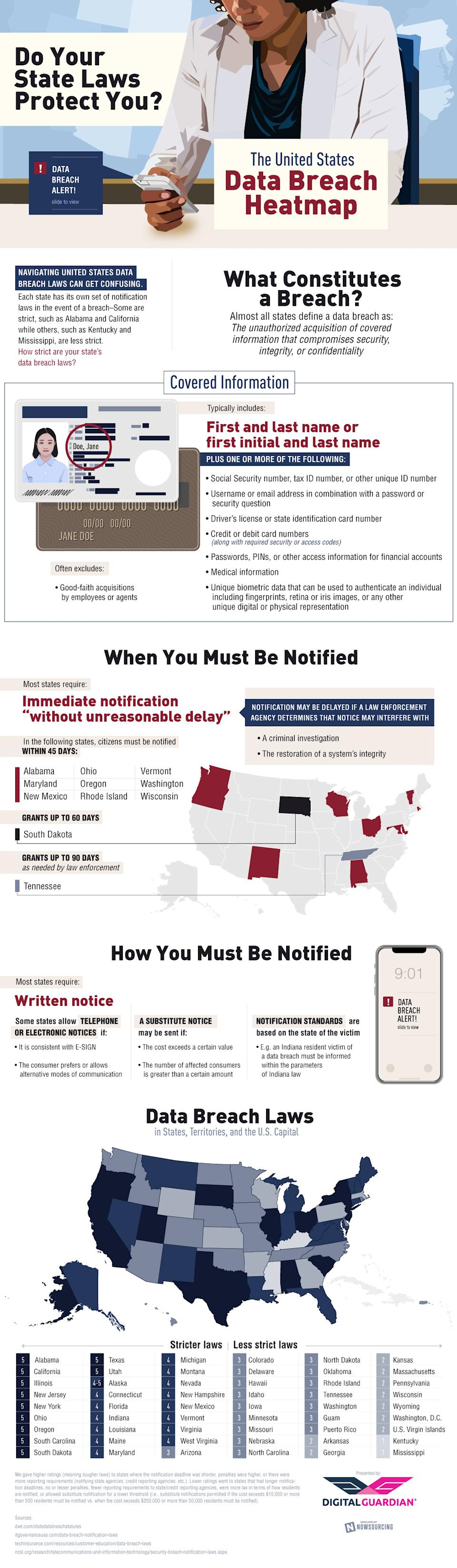 Do Your State Laws Protect Your? The United States Data Breach Heatmap Infographic