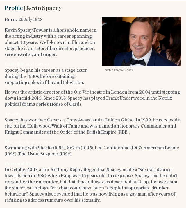 Profile | Kevin Spacey