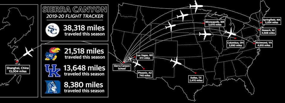 Sierra Canyon's rigorous travel schedule this season has taken them across the U.S. and to another country. (Yahoo Sports illustration)