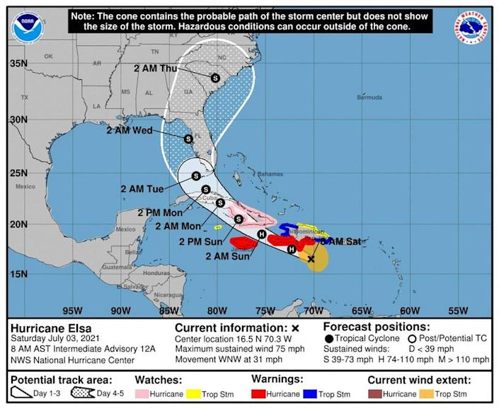 As of the 8 a.m. advisory, the National Hurricane Center said Elsa had maximum sustained winds of 75 mph and was moving west northwest at 31 mph, about 110 miles southeast of Isla Beata in the Dominican Republic and about 440 miles east southeast of Kingston, Jamaica.