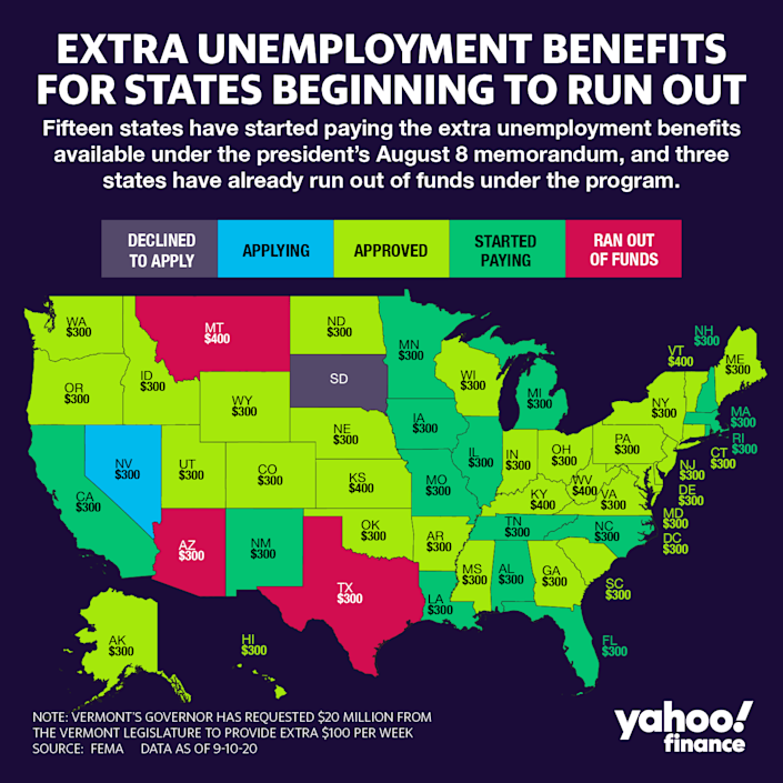 A total of 15 states have begin paying out the extra unemployment benefits available under the Lost Wages Assistance (LWA) program. Graphic: David Foster/Yahoo Finance