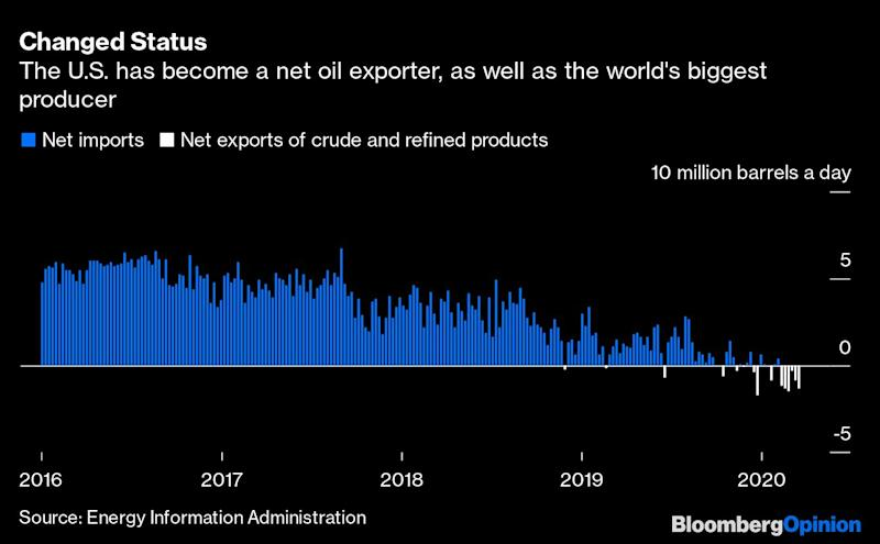 Welcome to a Truly Free Oil Market