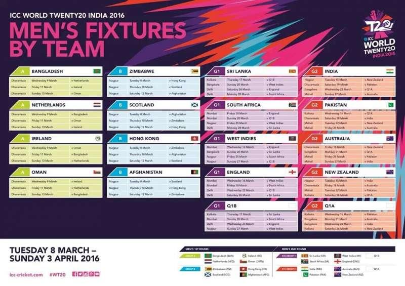 icc world cup 2016 schedule  software