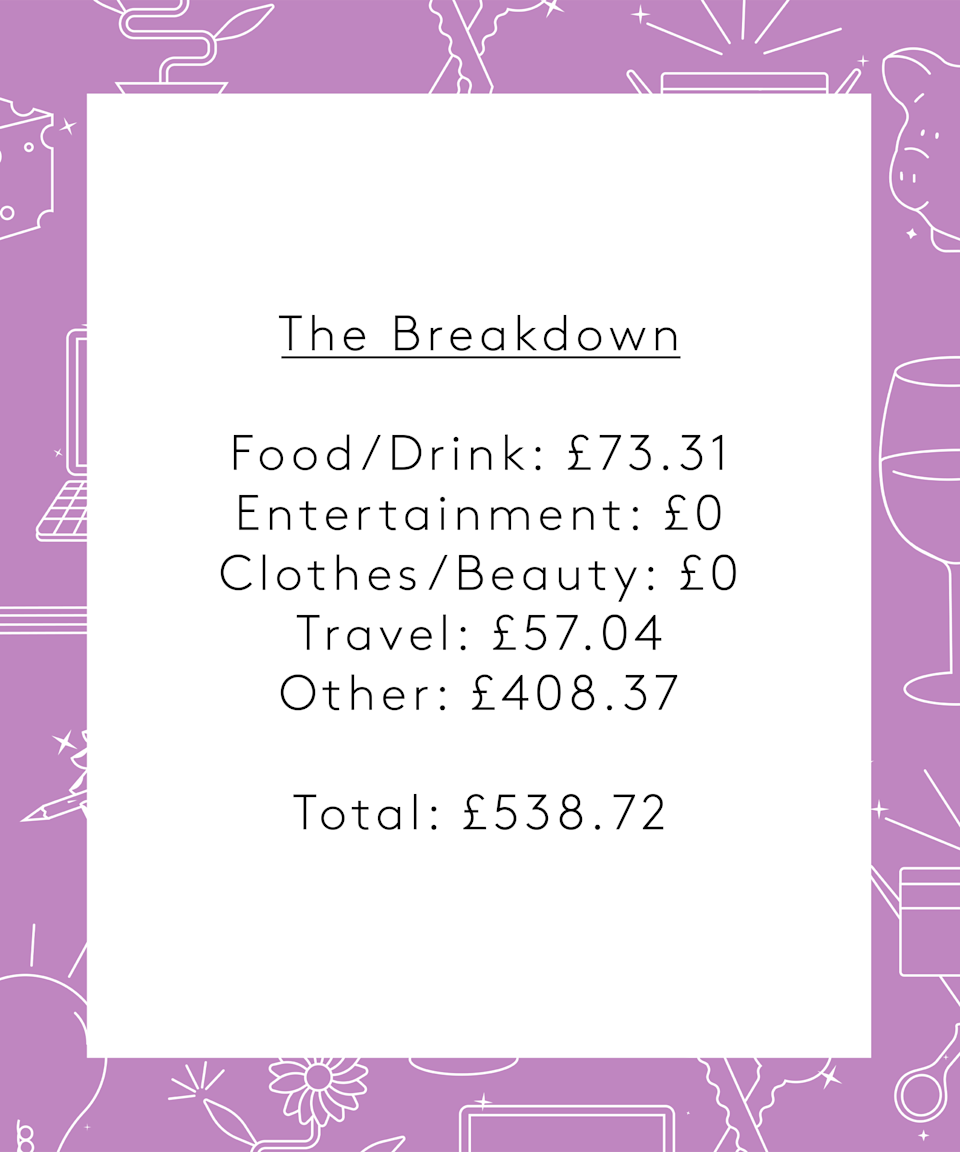 "<strong>The Breakdown</strong><br><br>Food/Drink: £73.31 <br>Entertainment: £0<br>Clothes/Beauty: £0<br>Travel: £57.04<br>Other: £408.37<br><br><strong>Total: £538.72</strong><br><br><strong>Conclusion</strong> <br><br>""This has been a pretty abnormal spending week for me. Usually I would only spend money on food/drink, travel and compost from the garden centre but the holidays meant I had time to think about things like toilet roll, treats for friends and nipping to shops elsewhere like Pets at Home. Almost all of this spending was thought-out though, with few unnecessary purchases so I'm pleased.<br><br>Obviously, a big expense was the presents for my mum and had I been more organised I wouldn't have needed to buy the lilies as well as the flower subscription. I also wonder whether we could cut down on some of our annual outgoings, for example our car insurance and house insurance, and I'm going to try and be more organised when they're up for renewal so I can shop around for some cheaper quotes."""