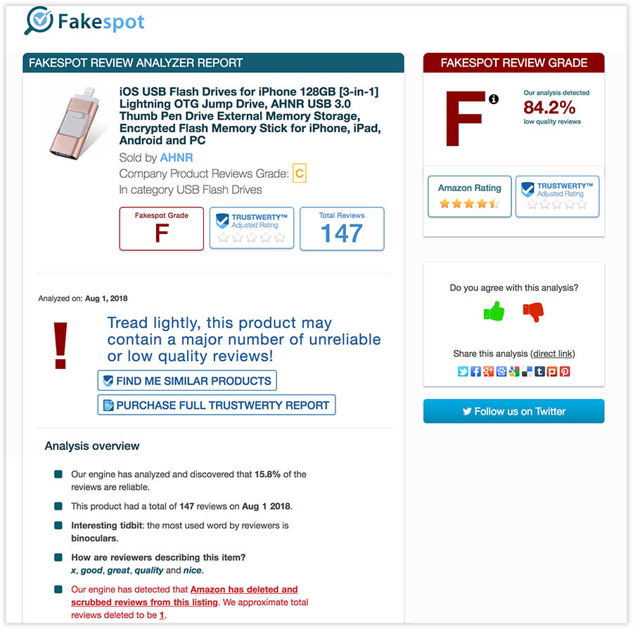 Fakespot gives each product's reviews a letter grade for trustworthiness, and explains its reasoning.