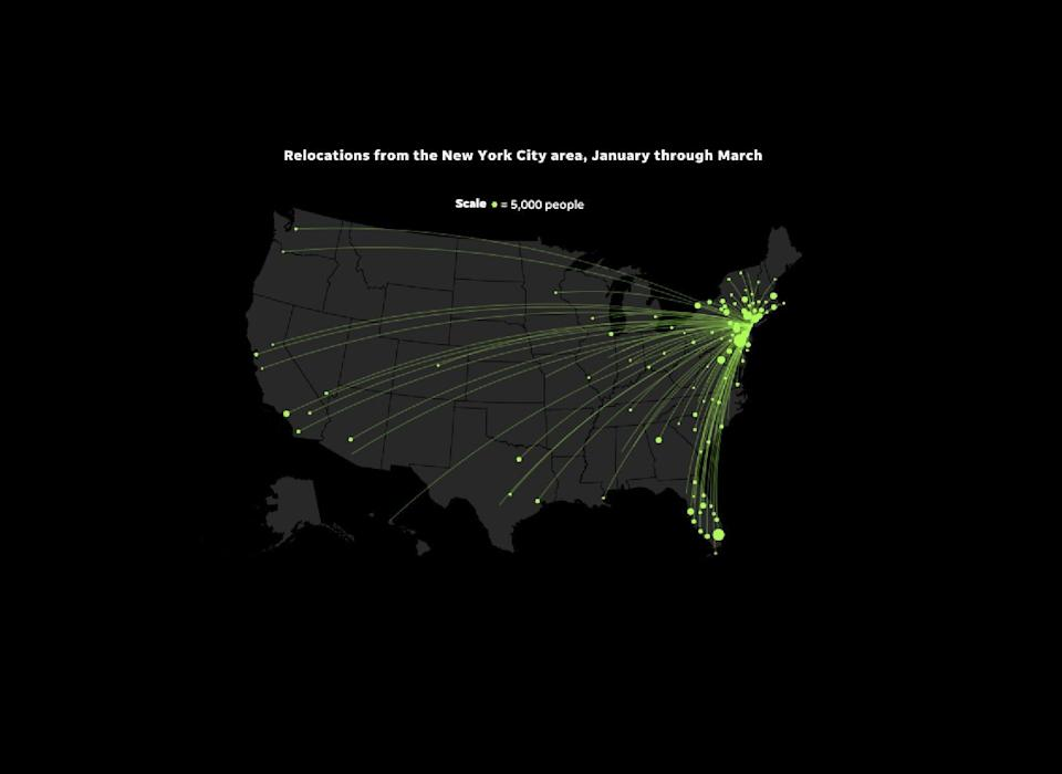 About 375,000 people relocated from the New York City area to 129 different metro areas from January to March 2020.