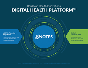 """Graphical representation of the Bardavon Digital Health Platform. The graphic shows a blue circle with concentric circles around it. The bNOTES logo is in the center, a blue arrow to the left, and a green arrow to the right. The blue arrow says, """"bNOTES, Powering the platform. Collects clinical treatment data. Connects all stakeholders. Ensures consistency."""" The green arrow says, """"Clinical Treatment data. Beyond claims data. Not found in other EHRs. Drives decision-making."""" In opaque lettering, the words Network, Analytics, Insight and Oversight ring the entire circle, representing the four pillars of the Platform."""