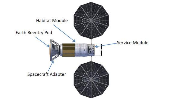 An artist's depiction of the planned Inspiration Mars spacecraft to send a married couple on a flyby mission around Mars.