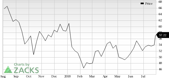 NuVasive (NUVA) saw a big move last session, as its shares jumped more than 6% on the day, amid huge volumes.