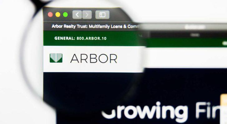 the Arbor Realty Trust (ABR) logo on a web browser, magnified by a magnifying glass