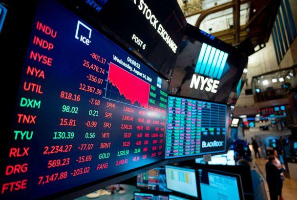 PHOTO: A TV screen shows the numbers after the closing bell at the New York Stock Exchange (NYSE), Aug. 14, 2019, in New York City. (Johannes Eisele/AFP/Getty Images)