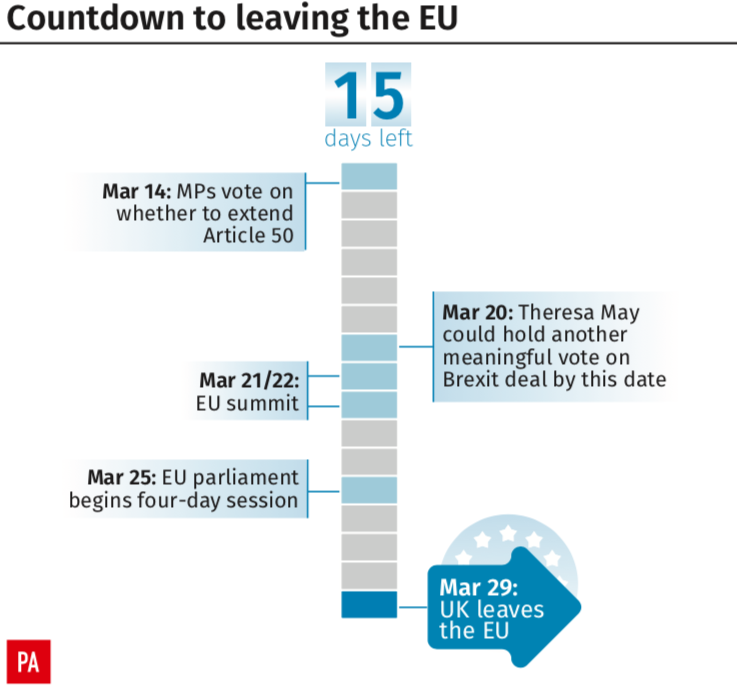 <em>Time is running out on reaching an agreement on Brexit (PA)</em>