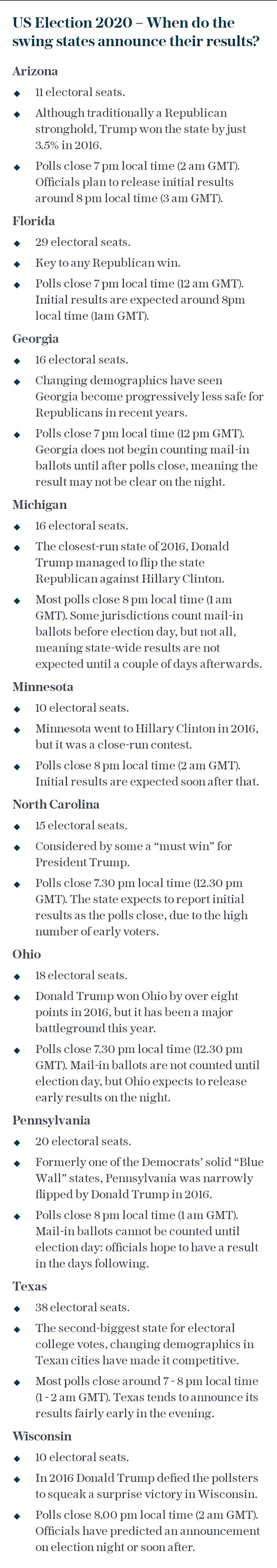 US Election 2020 – When do the swing states announce their results?