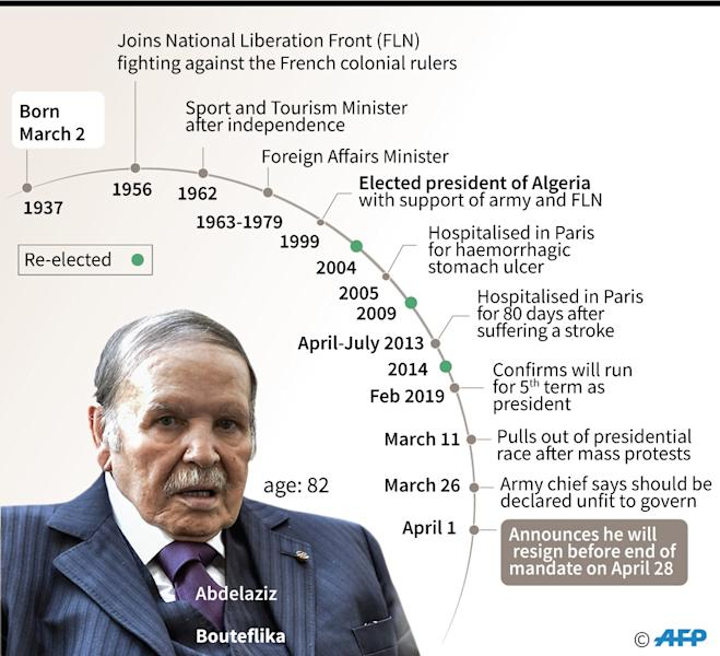 Main dates in the career of Algerian president Abdelaziz Bouteflika, who announced Monday he will resign before his mandate expires on April 28. (AFP Photo/Simon MALFATTO)