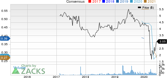 Sachem Capital Corp. Price and Consensus