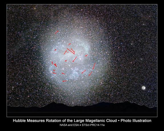 Hubble Space Telescope Spies Spin of Nearby Galaxy