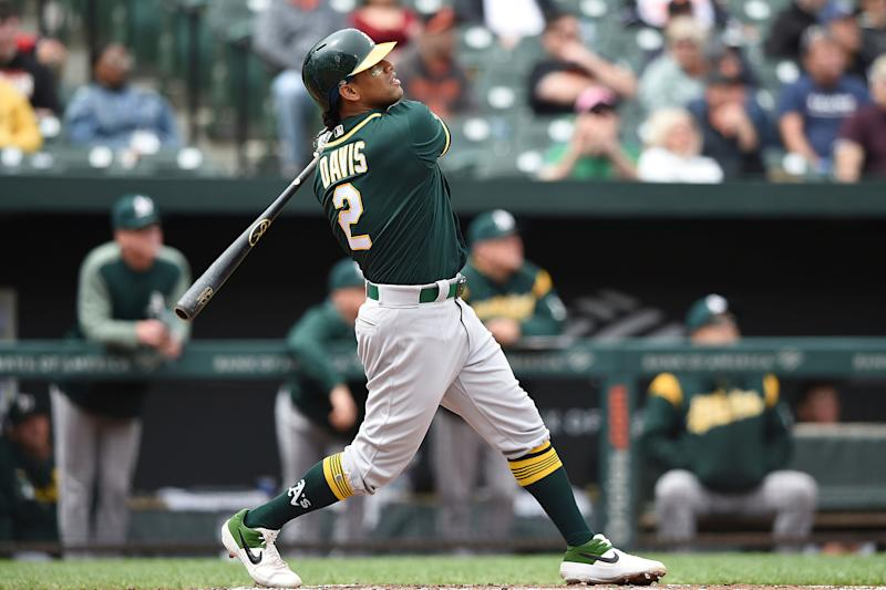 Khris Davis Agrees to Two-Year Contract Extension With Oakland Athletics