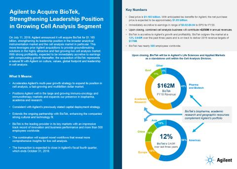 Agilent to Acquire BioTek, Strengthening Leadership Position in Growing Cell Analysis Segment