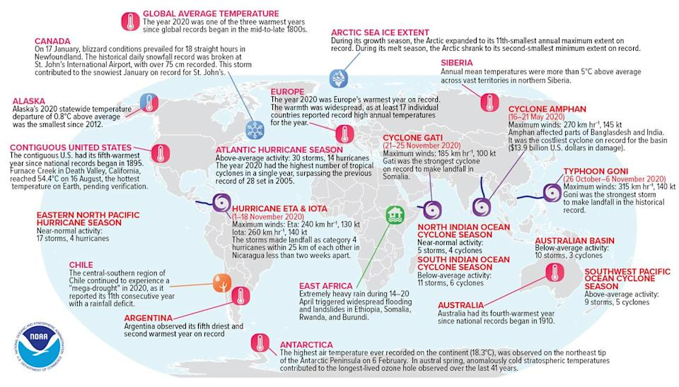 2020 BAMS Significant Climate Events Map