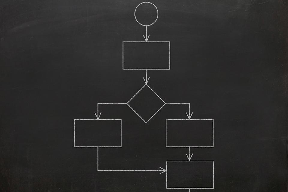 Image of flow chart on a blackboard.