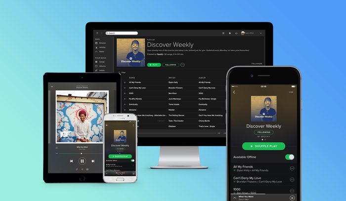 Spotify interface displayed on tablet, phone, and computer.