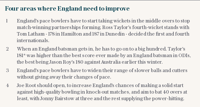 Four areas where England need to improve