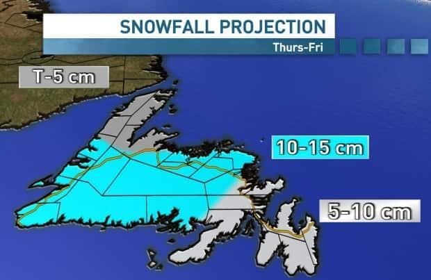 The central part of the island will see the most snow before this weekend, as rain, wind and ice pellets pelt various regions. (CBC - image credit)