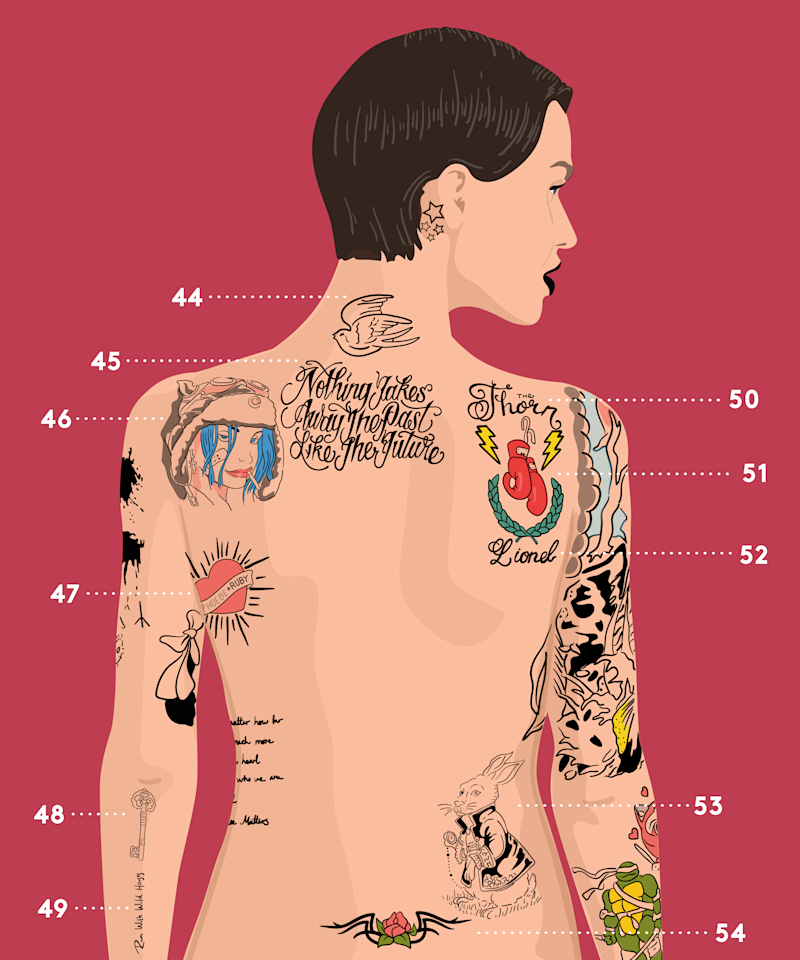 d7d55ad2ae662 A Comprehensive Guide To Ruby Rose's 50+ Tattoos