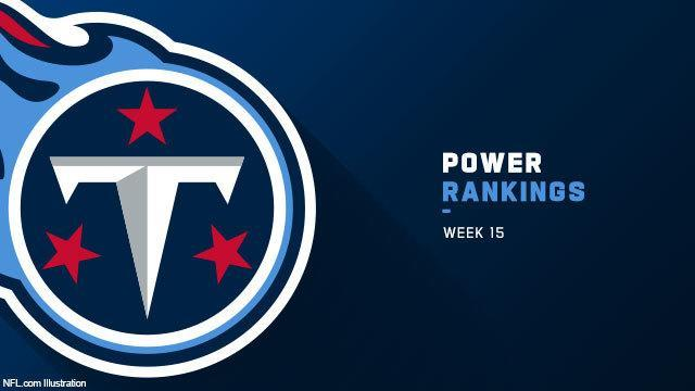 NFL Network's Dan Hanzus: Why Titans are No. 9 in Week 15 Power Rankings.