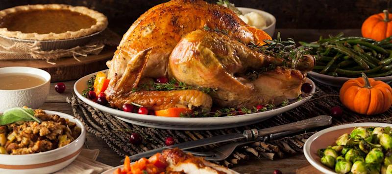 The High Cost of Thanksgiving in 2019