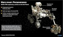 Perseverance is expected to spend one Mars year (or about 687 Earth days) on the planet's surface collecting rock and soil samples