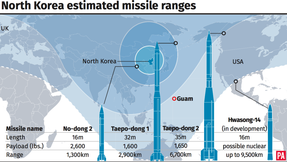 <em>The Hwasong-14 missiles are thought to have the capability to reach the US mainland (PA)</em>
