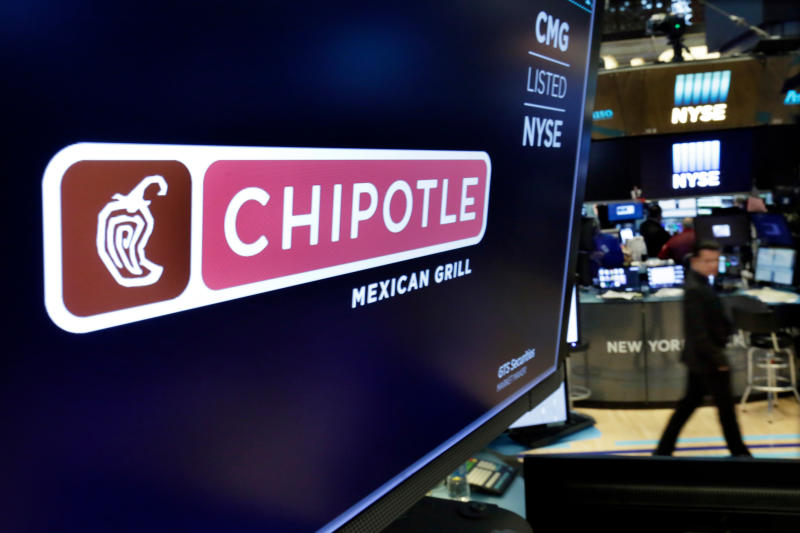 FILE - In this April 23, 2018, file photo, the logo for Chipotle appears above a trading post on the floor of the New York Stock Exchange. Fedir Hladyr, a 34-year-old Ukrainian, a member of a sophisticated international hacking group that authorities say targeted businesses in 47 states to steal credit and debit card records pleaded guilty Wednesday, Sept. 11, 2019, to hacking and wire fraud charges in Seattle. The plea agreement says the hacking group called FIN7 that launched attacks against hundreds of U.S. companies to steal financial information between 2015 and 2019. It's accused of stealing information involving about 15 million credit and debit cards, with more than $100 million in losses Companies hit by the hacking included Chipotle, Arby's Red Robin and Jason's Deli, prosecutors said. (AP Photo/Richard Drew, File)