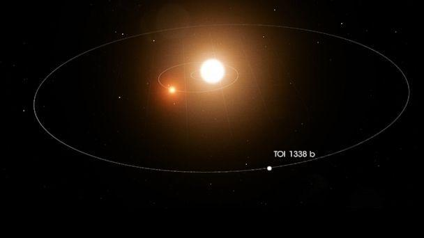 PHOTO: Planet TOI 1338 b is pictured orbiting two stars in an undated illustration released by NASA's Goddard Space Flight Center. (NASA)