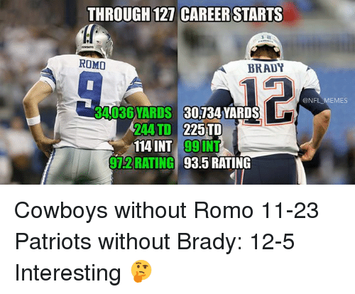 There are still staunch defenders of Tony Romo, and they're not a silent majority. (onsizzle.com)