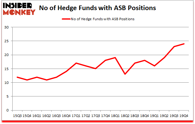 Is ASB A Good Stock To Buy?