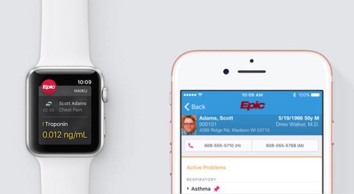 Why Apple Watch Sales Could Soar With This FDA Plan in Action (AAPL)
