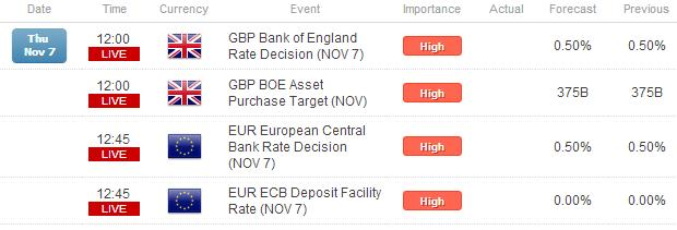 Big_Day_Ahead_for_EURUSD_and_GBPUSD_with_BoE_ECB_and_US_GDP_body_Picture_1.png, Big Day Ahead for EUR/USD and GBP/USD with BoE, ECB, and US GDP