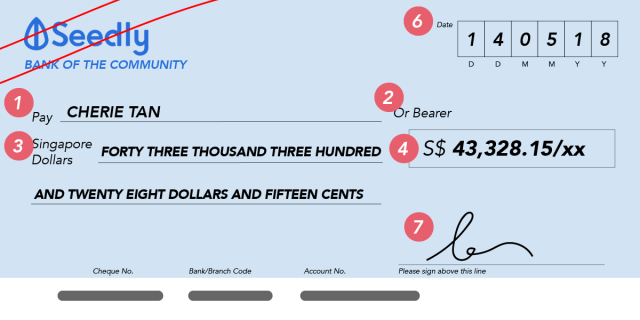 How to Read or Write Cheques