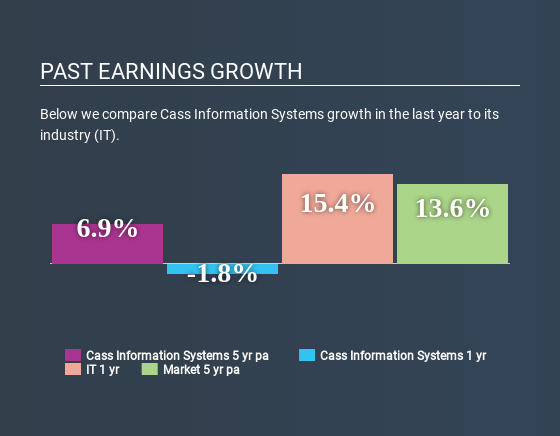 NasdaqGS:CASS Past Earnings Growth July 10th 2020